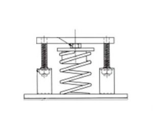 Single Spring - Type RMI/1A/25 & RM/1/25